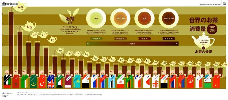 tea_ranking